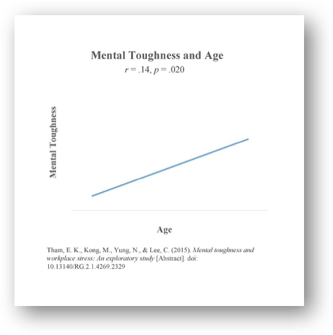 higher-mental-toughness-equals-to-longer-age-and-healthier-life1