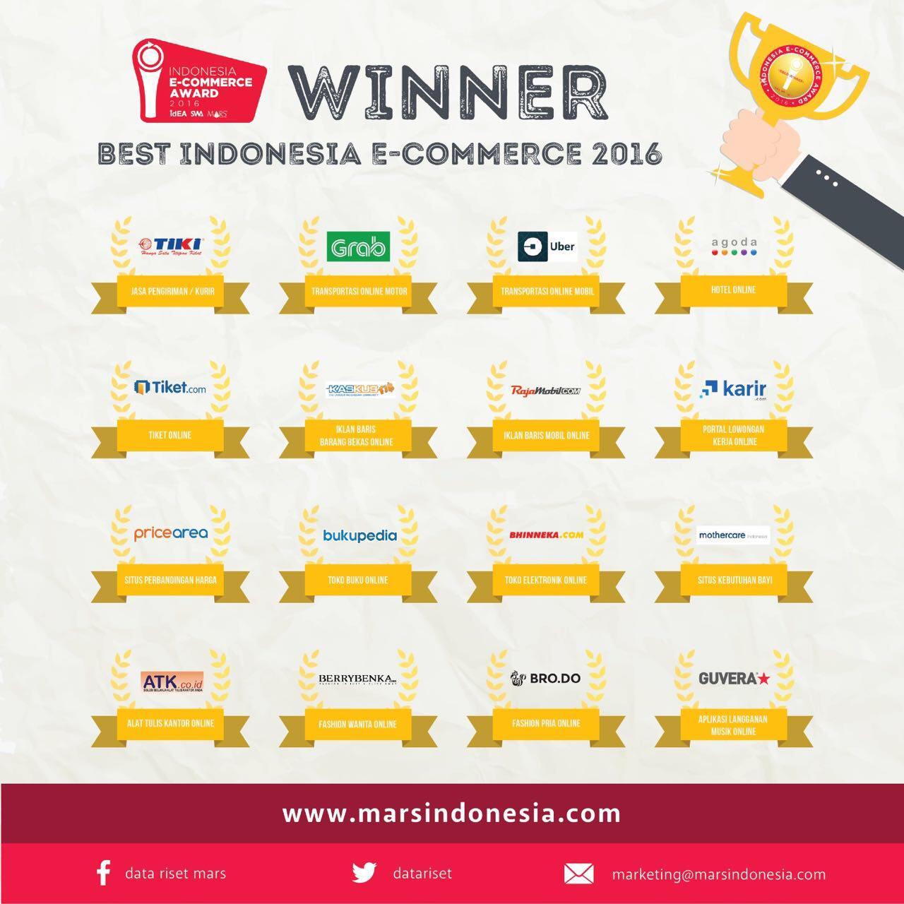 marsindonesia-com-nov-2016-1